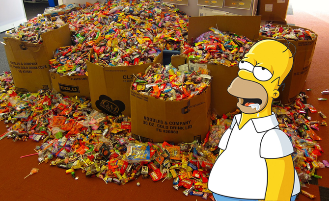 Halloween Candy Survival Guide