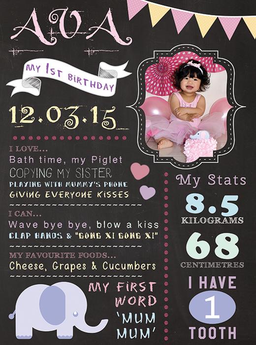 Photo stats board