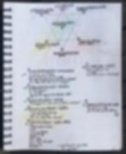 er169_creativeprocess-poems-web.png