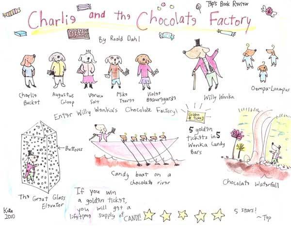 2010 Chocolate Factory