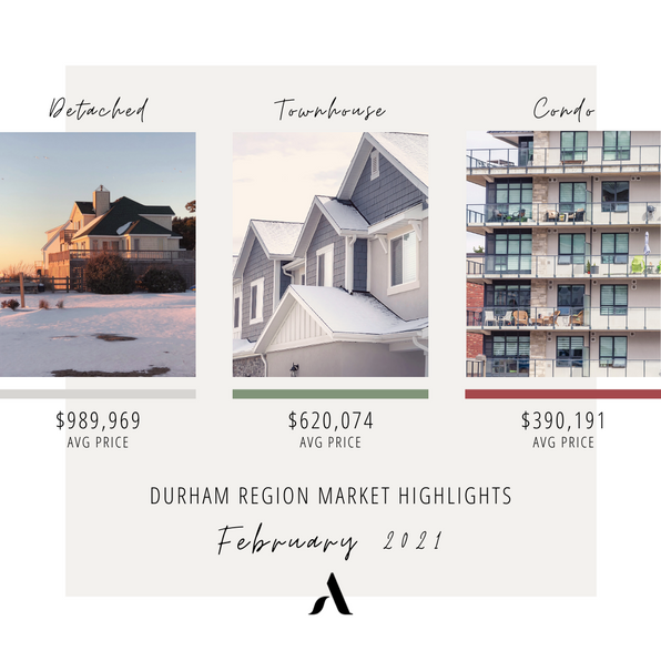 Durham Region experiences 56 per cent increase year-over-year