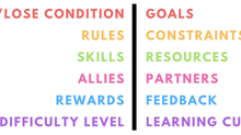 Gamification (Type 4 of 4) - Designing Student Engagement (Part 1/2)