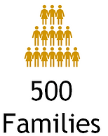 500 Families.png