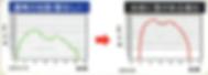 発電比較グラフ