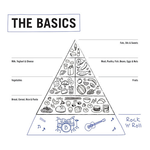 The Basics - Rock 'n' Roll (Limited Edition)