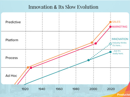 Why Don't Innovation Platforms Work?