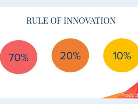 This Rule of Innovation May Be Misleading You
