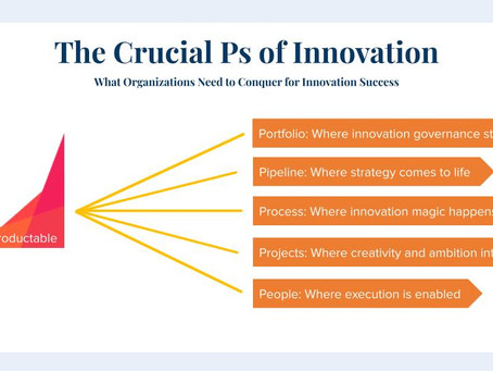 Bureaucracy, Barriers and The Crucial Ps of Innovation That Fix It All