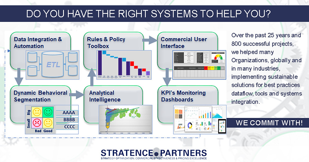 Do you have the right systems to help you?