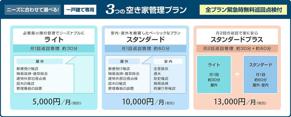 ニーズに合わせて選べる3つの空き家管理プラン