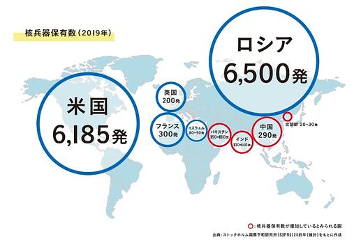 核保有数 2019年.bmp