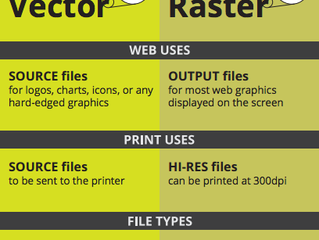 What the hell is a vector file?