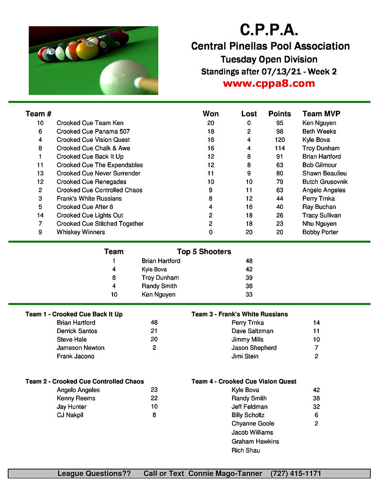 CPPA Tuesday Standings Wk2-page-0.jpg
