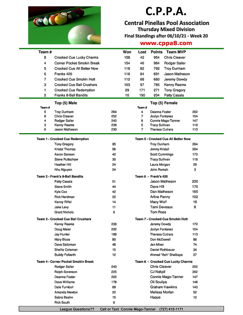 CPPA Thursday Standings Wk20-page-0.jpg