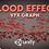 Thumbnail: VFX Graph - Blood