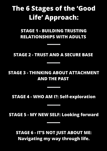 The_6_Stages_of_the_'Good_Life'_Approach