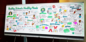 Drawing by Rebecca Osborne from Hampshire and Isle of Wight Mental Health Event
