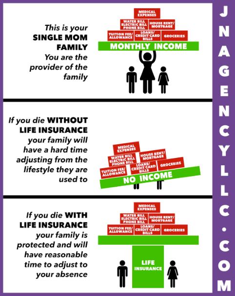 Life for Single Mom