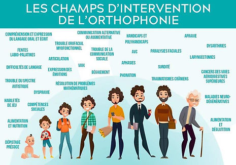 03-CHAMPS-INTERVENTION-ORTHO-2.jpg