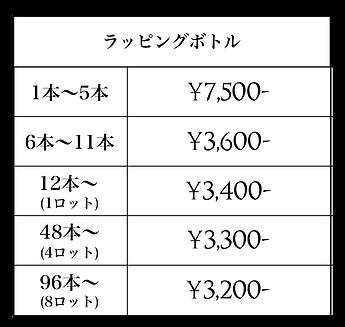 ラッピング値段表.png