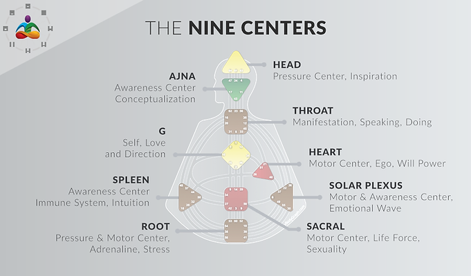 nine centered being.png