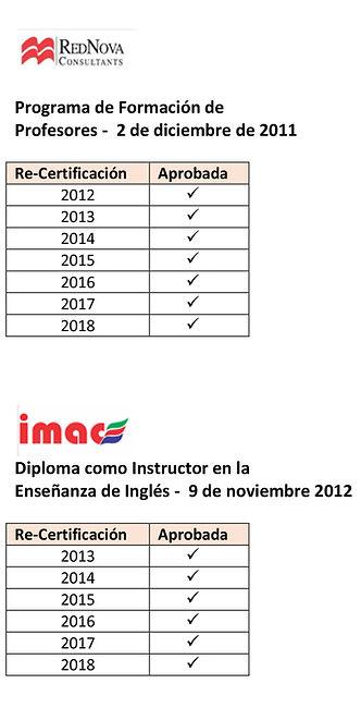 Programas_de_Actualización_Docente_Acred