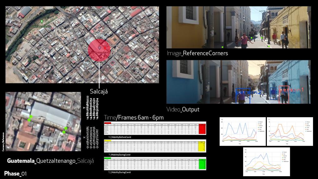 20200806_Panel02_Syntropy_UrbanCounter_0