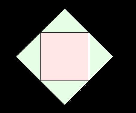 800px-Four_elements_representation.svg.p