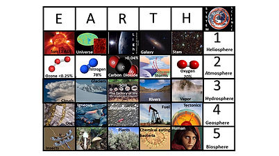 Earth Systems Science BINGO.jpg