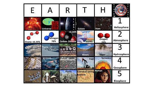 Earth Systems Science BINGO.jpg