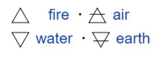 Eucleaidan elements.PNG