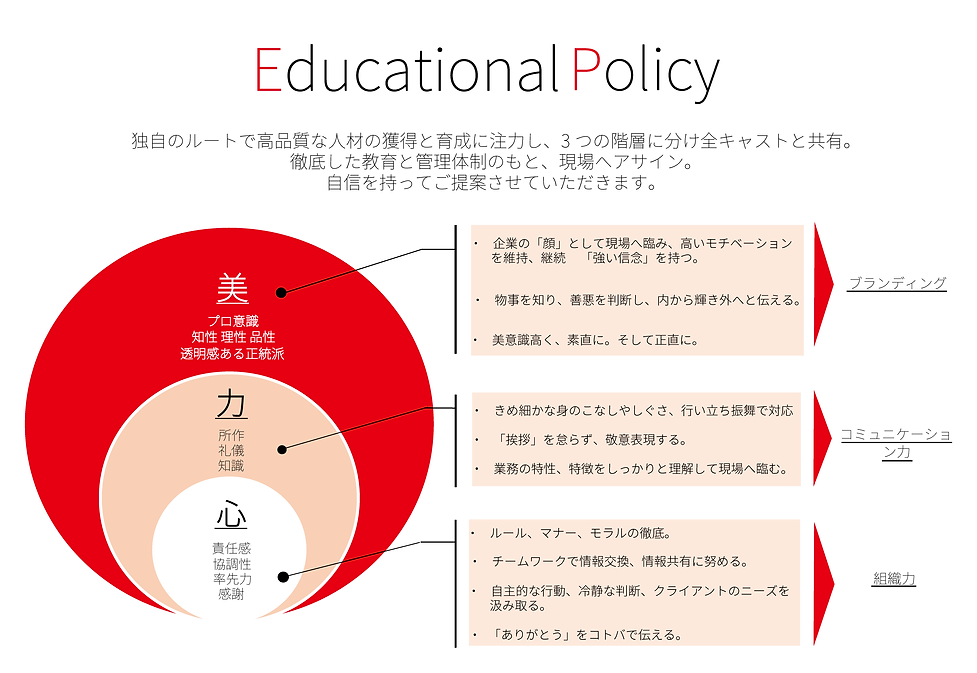 EducationalPolicy2-01.png