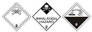 SulfurDioxide Hazard.png