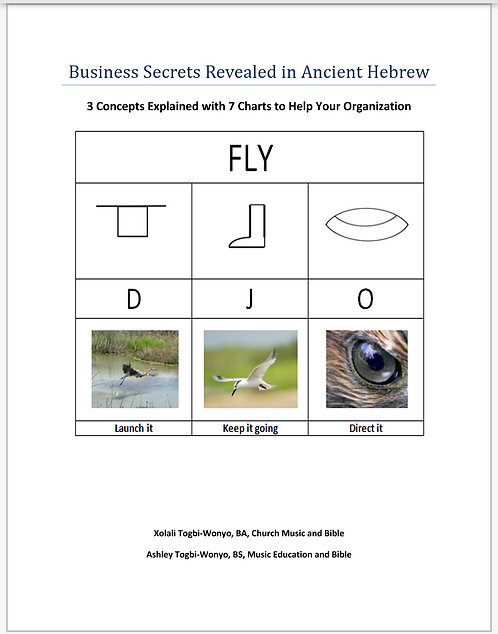 Business Secrets Revealed in Ancient Hebrew