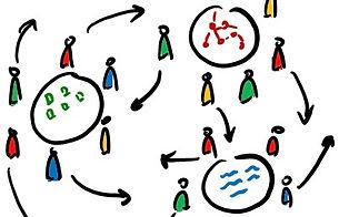 Netzwerk-Zeichnung: Bunte Spielfiguren, Pfeile, Kreise.