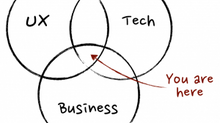 The role of a Product Manager