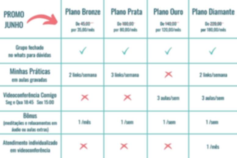 Planos_praticas_som%C3%83%C2%A1ticas_edi