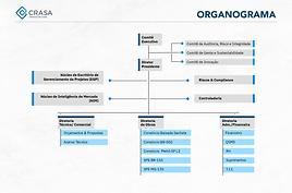 MC_ Organograma CRASA [sn-001]_Prancheta 1.png