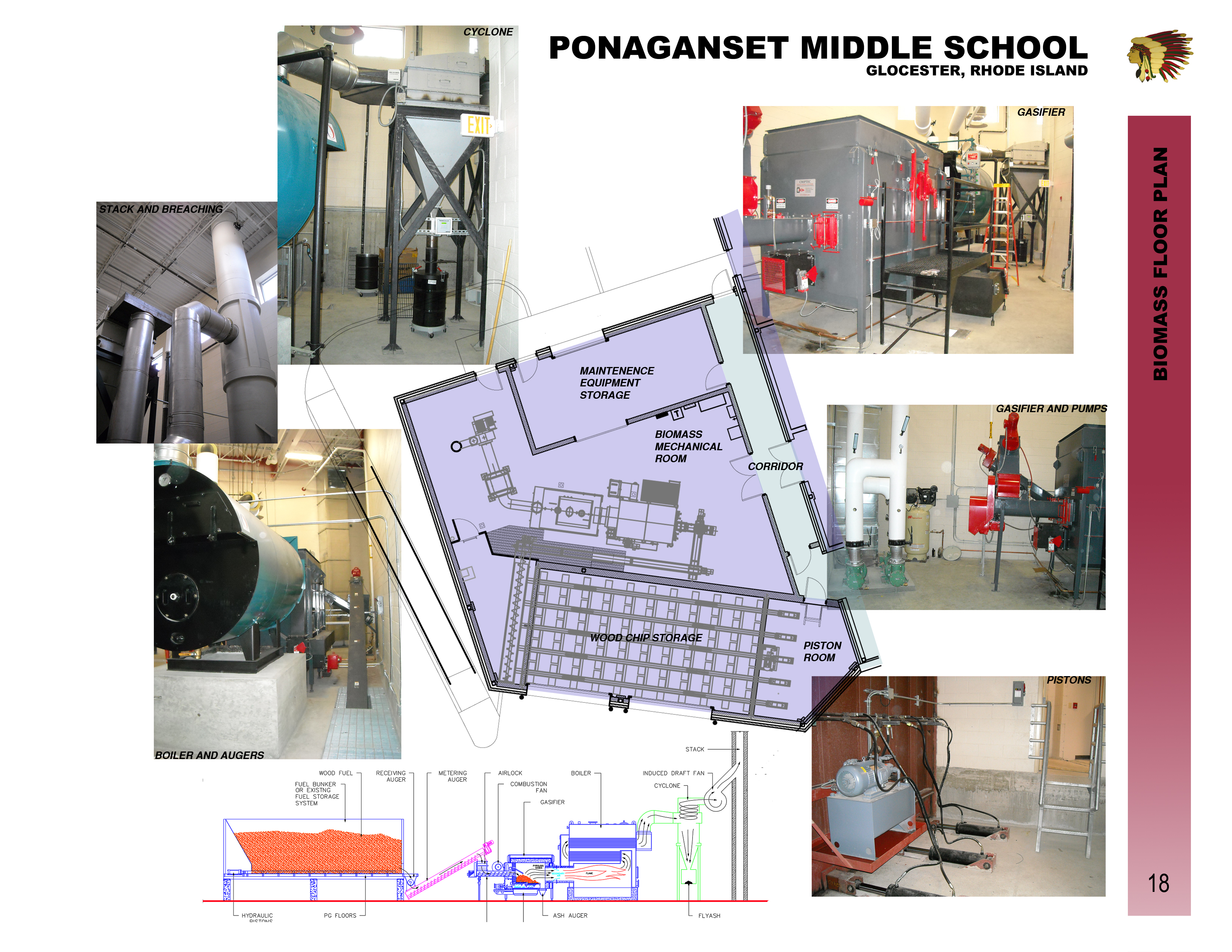 Biomass Floor Plan