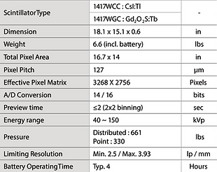 14x17 specifications