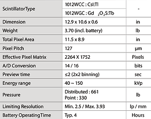 10x12 specifications