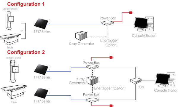 Xmaru configuration