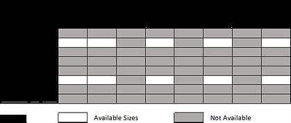 ProForm website chart.png