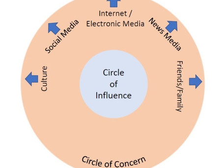 What is your Circle of Influence?