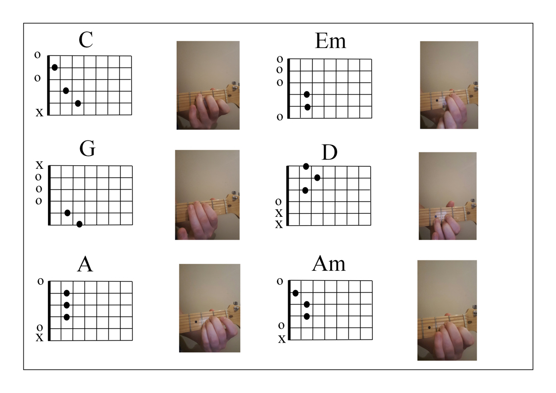 basic chord pictures