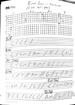 Emmy Lou First Aid Kit chords