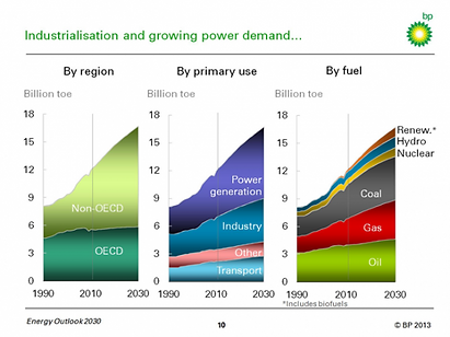 growing power demand.png