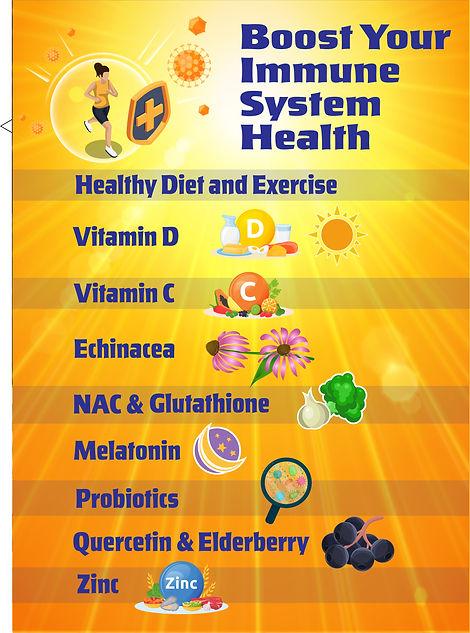 Immune system infographic.jpg