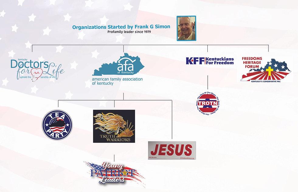 AFA Family Tree_2_no hyperlinks.jpg