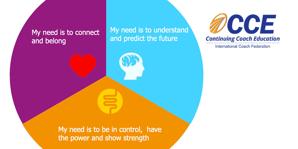 The 3 Brains Language & Relationships Training ICF CCEU Accredited